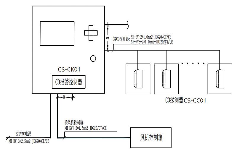 CS-CK01地下车库一氧化碳报警控制器接线图