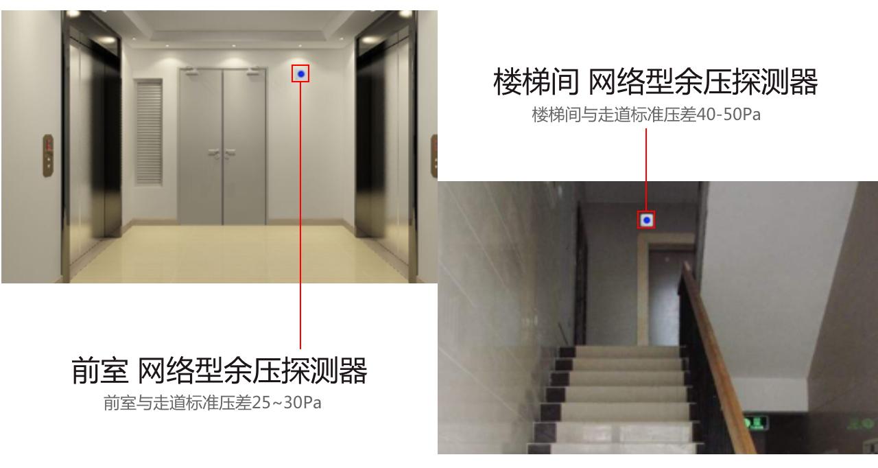CS-Y03N万博官方网站manbetx探测器安装示意图