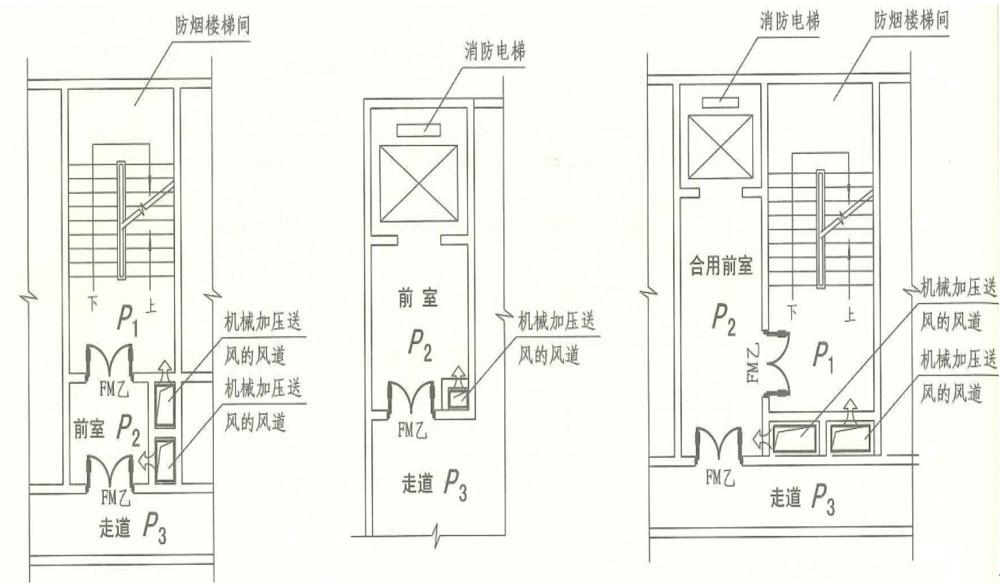 《建筑防烟排烟系统技术标准》万博官方网站manbetx要求