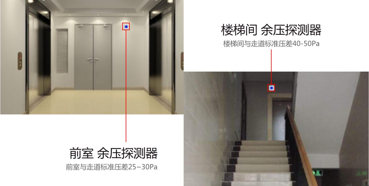 CS-Y03A万博官方网站manbetx探测器安装示意图