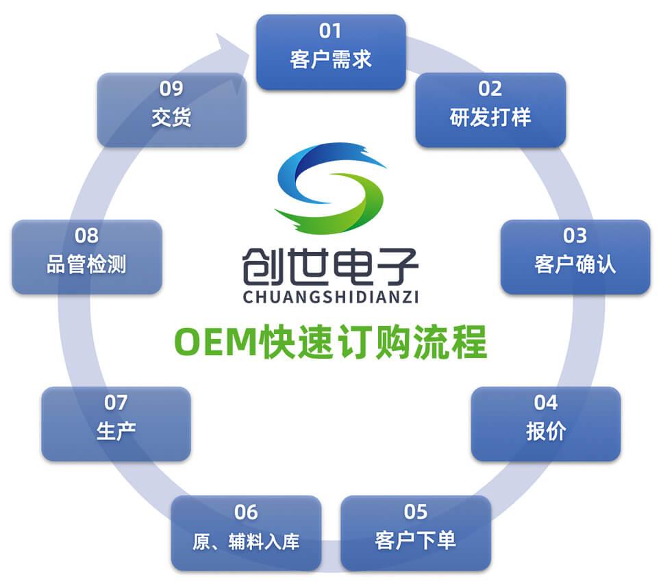 创世电子OEM订购流程