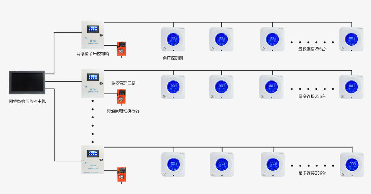 万博世界杯版电子万博官方网站manbetx万博manbetx客户端3.0系统结构图