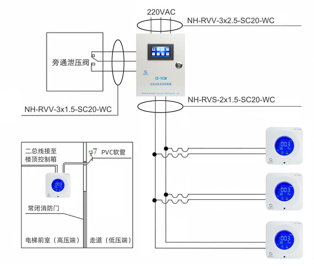 CS-Y03M余压控制箱接线图