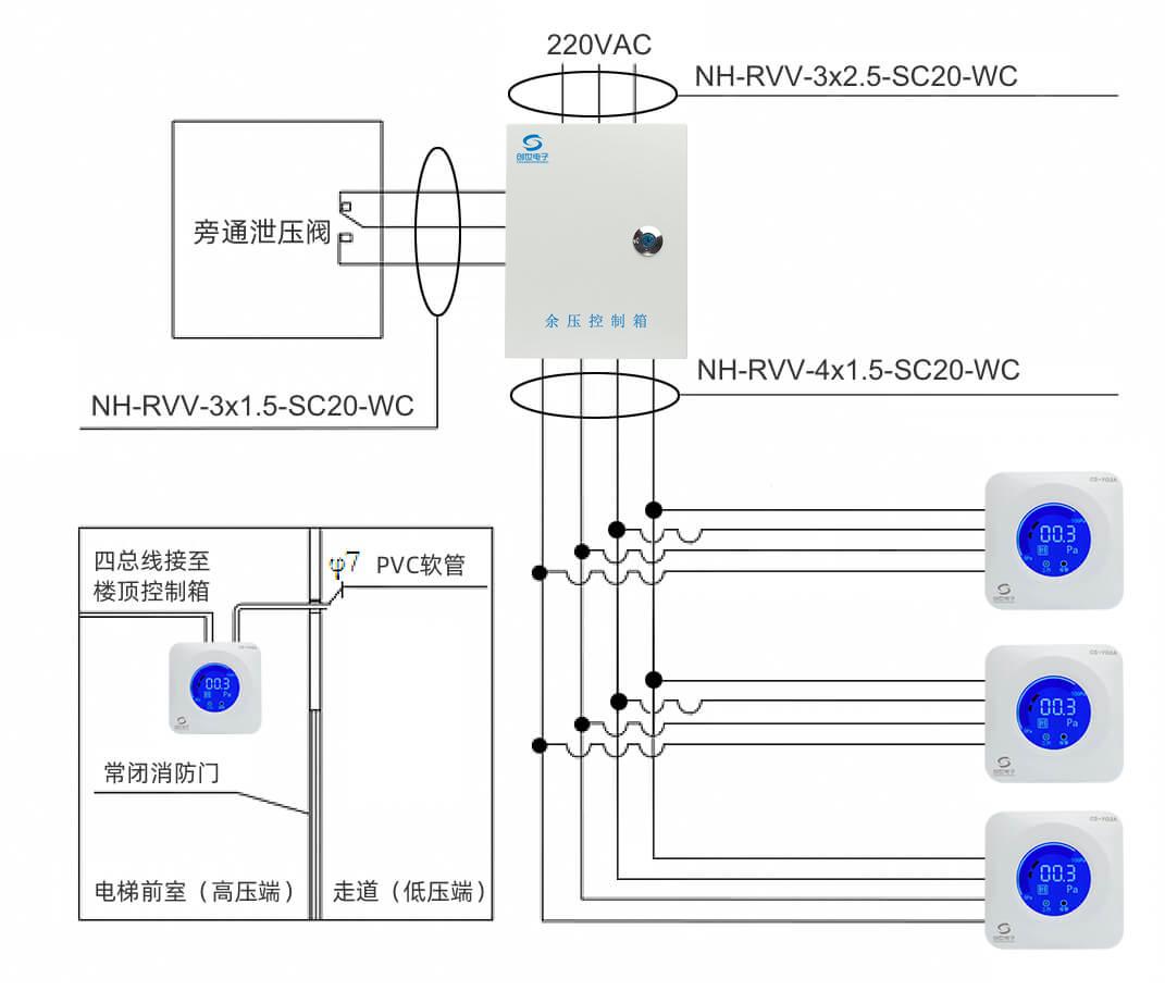 CS-FK余压控制箱接线图