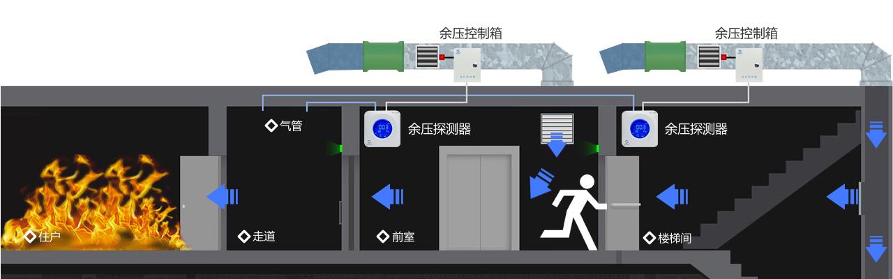 万博官方网站manbetx万博manbetx客户端3.0系统原理
