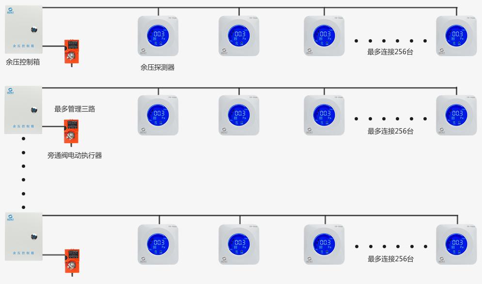 万博世界杯版电子万博官方网站manbetx万博manbetx客户端3.0系统结构
