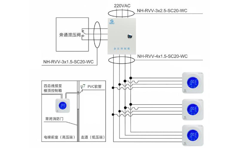 CS-Y03A万博官方网站manbetx探测器和CS-FK压控制箱的接线图