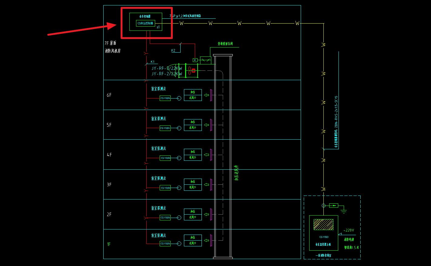 万博官方网站manbetx控制器系统图