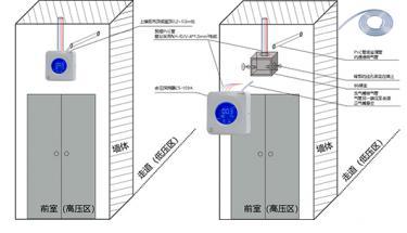 CS-Y03A万博官方网站manbetx传感器_压差测控器_万博官方网站manbetx探测器安装与接线
