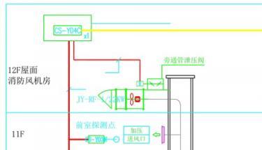 什么是贝博ios下载控制器?贝博ios下载控制器的系统结构图片
