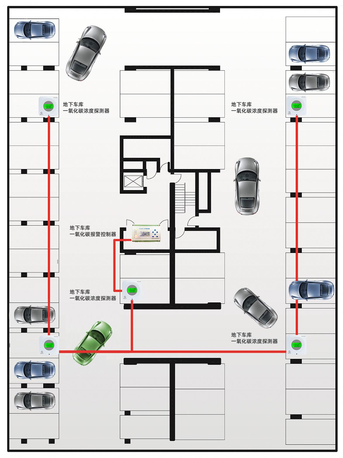 车库一氧化碳浓度探测器安装示意图