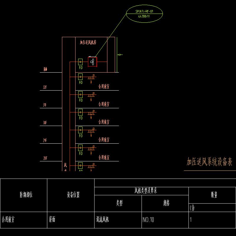 贝博ios下载监控系统暖通施工图纸