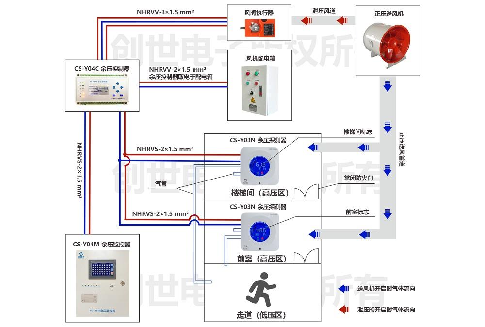 万博官方网站manbetx万博manbetx客户端3.0系统原理图