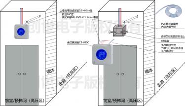 消防贝博ios下载探测器安装高度_压差传感器安装图片