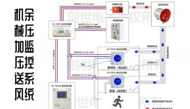 机械加压送风万博官方网站manbetx万博manbetx客户端3.0系统