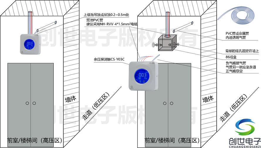贝博ios下载传感器安装简图