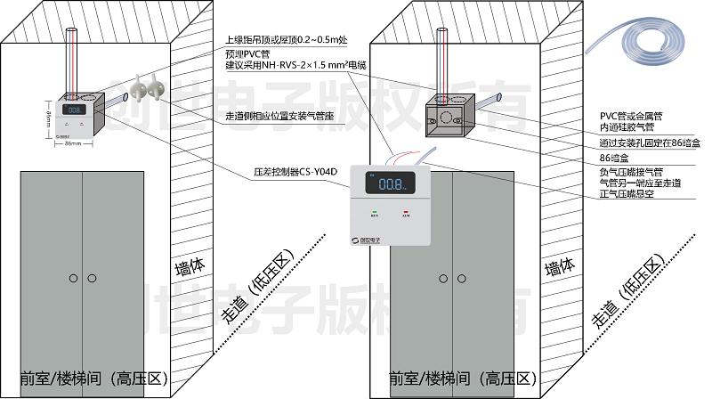 贝博ios下载传感器安放在前室和走廊之间防火门上部墙面