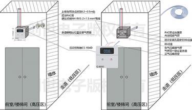 万博官方网站manbetx传感器每层都需要设置吗?