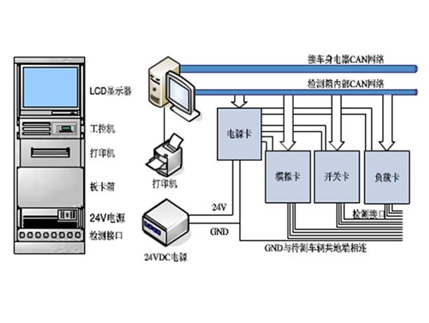 EOL下线电检设备