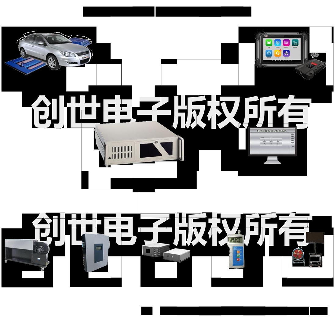 机动车排放综合检测系统示意图